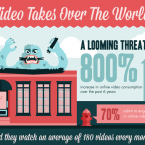 Video and Marketing - Creative Ruckus
