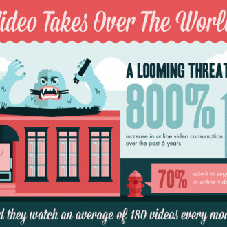 The rise of video marketing – Infographic